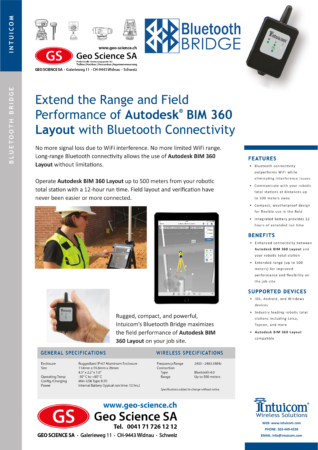 Bild Intuicom-Bluetooth-Bridge-